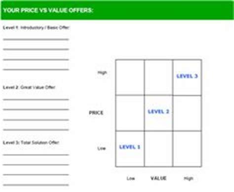 Sample distribution company business plan